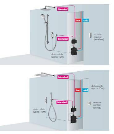 Additional image for Digital Smart Shower Valve Kit 13 (HP, Combi).