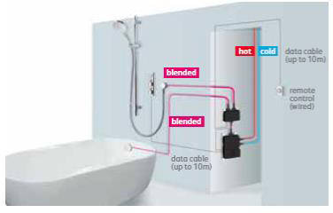 Additional image for Digital Bath Kit 20 With Shower Kit, Bath Filler & Remote (Gravity).