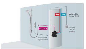 Additional image for Digital Smart Shower Valve With Remote Control (Gravity).