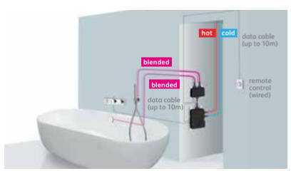 Additional image for Digital Smart Bath Filler Valve With Remote Control (HP, Combi).