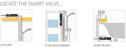 Additional image for Smart Shower With 1 Outlet, Remote & Blue Accent (Gravity).