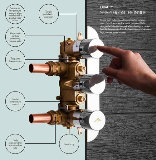 Additional image for Central Thermostatic Shower Valve, Handset & Hose (2 Outlets).