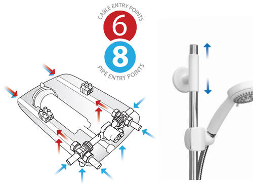 Additional image for Aqua 3000M Electric Shower 9.5kW (White & Chrome).