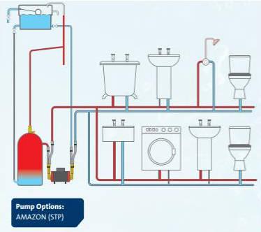 Additional image for SSP-3.0B Single Ended Shower Pump (3.0 Bar, Positive).