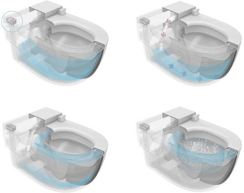 """Additional image for Wall Hung Pan With Integrated Cistern & Seat (Stud Wall """"L"""" Type)."""