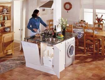 Sanivite Kitchen Macerator Saniflo Sf Sanivite