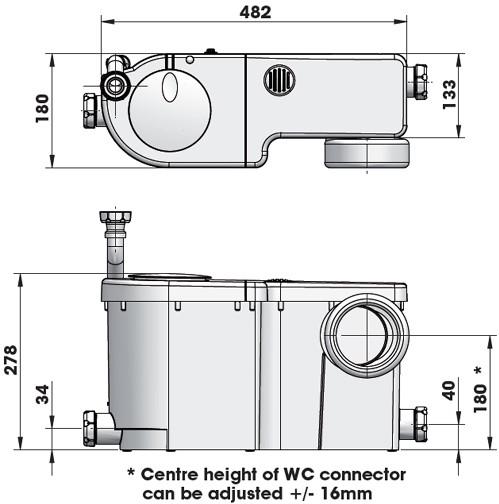 Additional image for Macerator For Toilet, Basin & Shower (3 inlets) 46576.